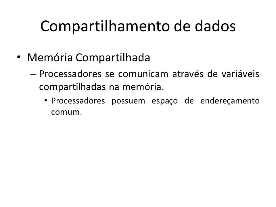 Compartilhamento de dados Memória Compartilhada – Processadores se comunicam através de variáveis compartilhadas na memória. Processadores possuem esp