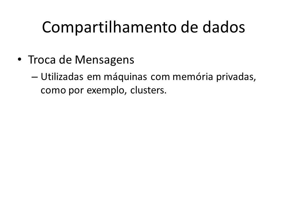 Compartilhamento de dados Troca de Mensagens – Utilizadas em máquinas com memória privadas, como por exemplo, clusters.