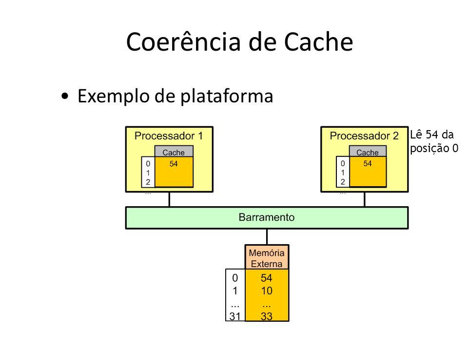 Exemplo de plataforma Coerência de Cache Lê 54 da posição 0
