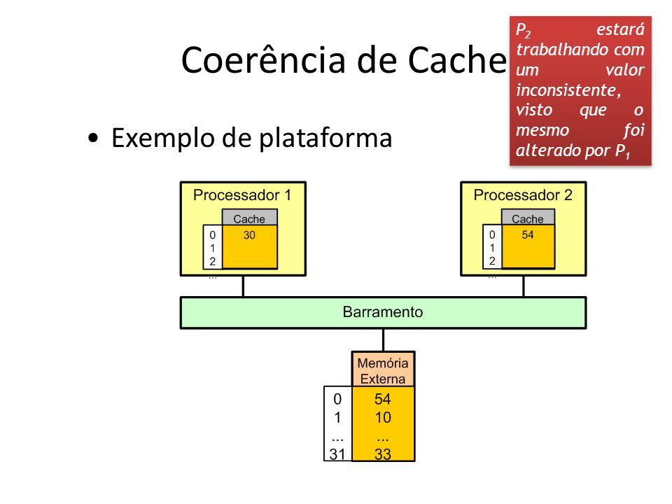 Coerência de Cache Exemplo de plataforma P 2 estará trabalhando com um valor inconsistente, visto que o mesmo foi alterado por P 1