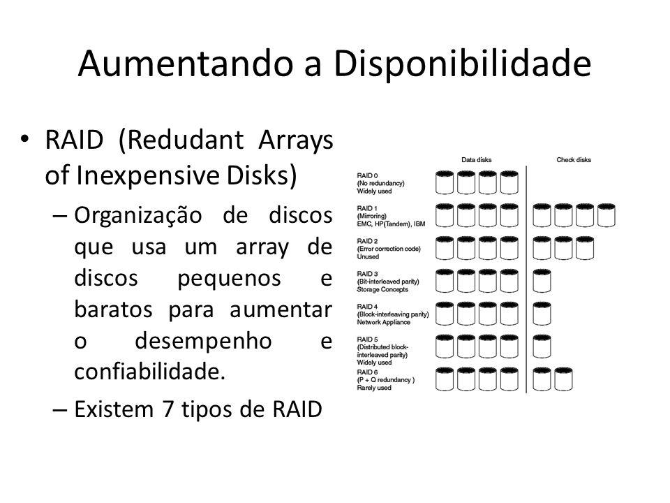 Aumentando a Disponibilidade RAID (Redudant Arrays of Inexpensive Disks) – Organização de discos que usa um array de discos pequenos e baratos para au