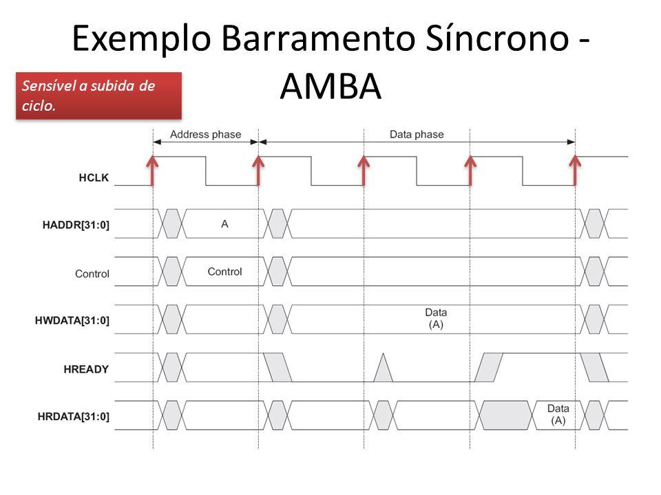 Exemplo Barramento Síncrono - AMBA Sensível a subida de ciclo.