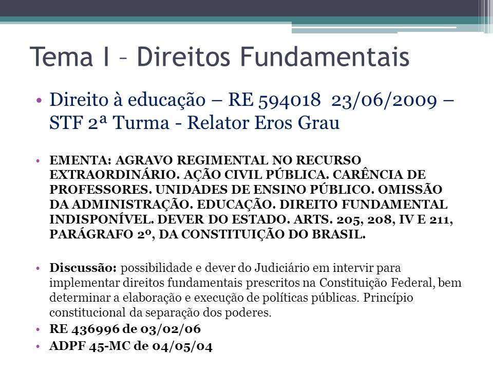 Tema I – Direitos Fundamentais Direito à educação – RE 594018 23/06/2009 – STF 2ª Turma - Relator Eros Grau EMENTA: AGRAVO REGIMENTAL NO RECURSO EXTRA
