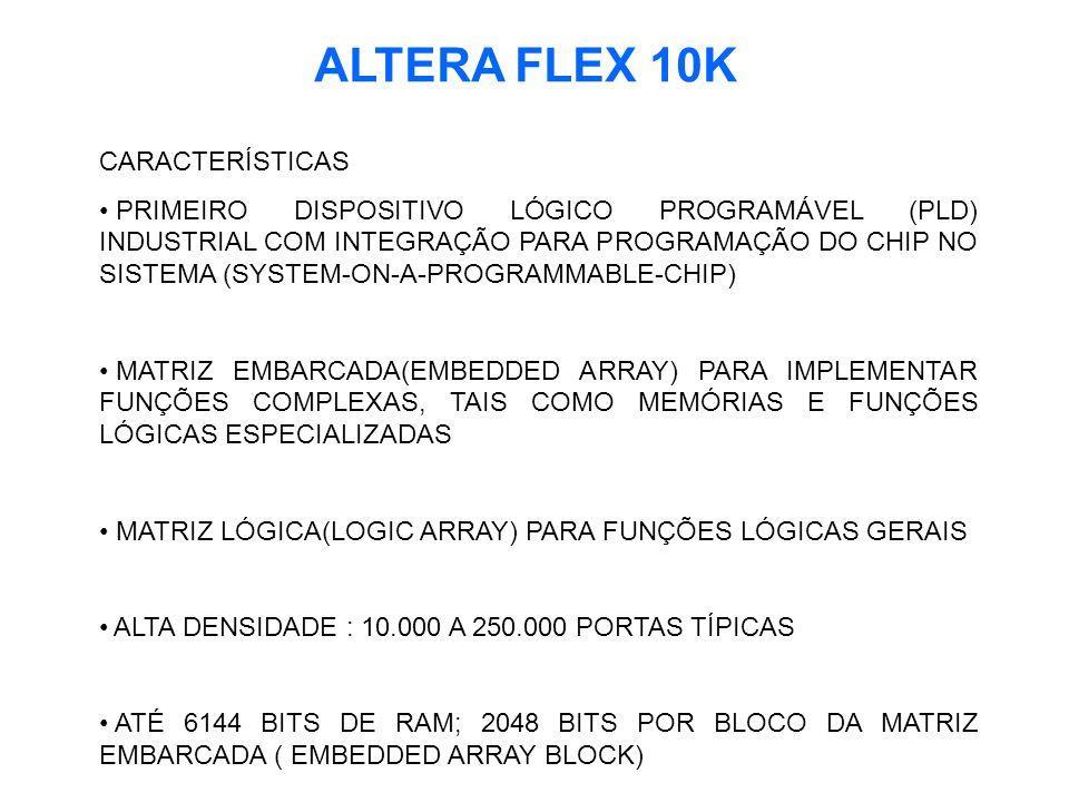 ALTERA FLEX 10K CARACTERÍSTICAS PRIMEIRO DISPOSITIVO LÓGICO PROGRAMÁVEL (PLD) INDUSTRIAL COM INTEGRAÇÃO PARA PROGRAMAÇÃO DO CHIP NO SISTEMA (SYSTEM-ON-A-PROGRAMMABLE-CHIP) MATRIZ EMBARCADA(EMBEDDED ARRAY) PARA IMPLEMENTAR FUNÇÕES COMPLEXAS, TAIS COMO MEMÓRIAS E FUNÇÕES LÓGICAS ESPECIALIZADAS MATRIZ LÓGICA(LOGIC ARRAY) PARA FUNÇÕES LÓGICAS GERAIS ALTA DENSIDADE : 10.000 A 250.000 PORTAS TÍPICAS ATÉ 6144 BITS DE RAM; 2048 BITS POR BLOCO DA MATRIZ EMBARCADA ( EMBEDDED ARRAY BLOCK)