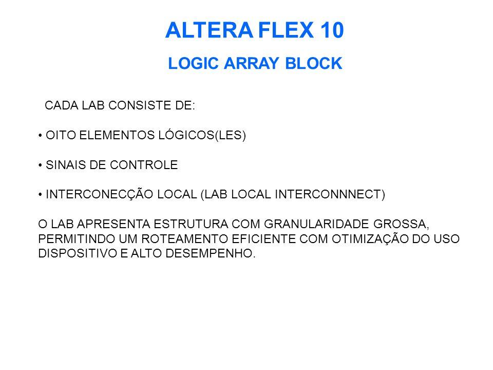 ALTERA FLEX 10 LOGIC ARRAY BLOCK CADA LAB CONSISTE DE: OITO ELEMENTOS LÓGICOS(LES) SINAIS DE CONTROLE INTERCONECÇÃO LOCAL (LAB LOCAL INTERCONNNECT) O LAB APRESENTA ESTRUTURA COM GRANULARIDADE GROSSA, PERMITINDO UM ROTEAMENTO EFICIENTE COM OTIMIZAÇÃO DO USO DISPOSITIVO E ALTO DESEMPENHO.