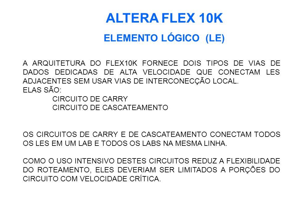 ALTERA FLEX 10K ELEMENTO LÓGICO (LE) A ARQUITETURA DO FLEX10K FORNECE DOIS TIPOS DE VIAS DE DADOS DEDICADAS DE ALTA VELOCIDADE QUE CONECTAM LES ADJACENTES SEM USAR VIAS DE INTERCONECÇÃO LOCAL.