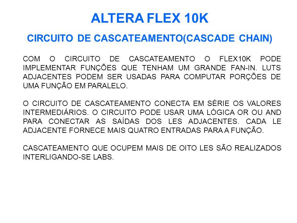 ALTERA FLEX 10K CIRCUITO DE CASCATEAMENTO(CASCADE CHAIN) COM O CIRCUITO DE CASCATEAMENTO O FLEX10K PODE IMPLEMENTAR FUNÇÕES QUE TENHAM UM GRANDE FAN-IN.