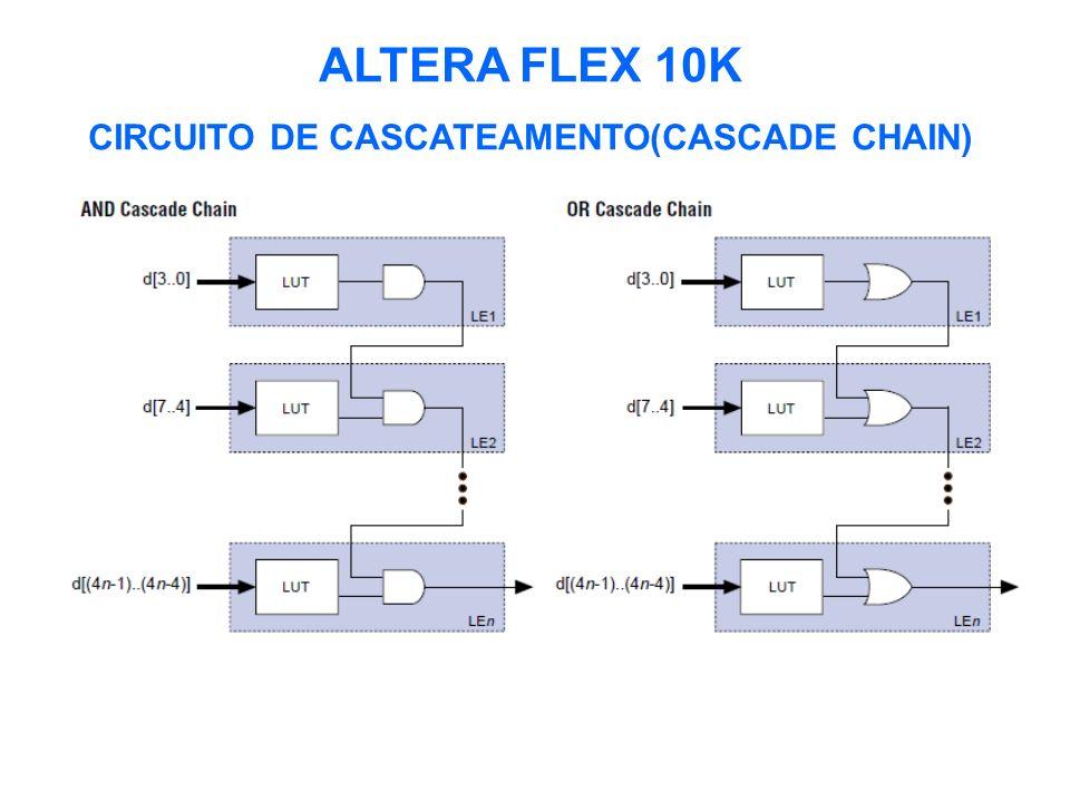 ALTERA FLEX 10K CIRCUITO DE CASCATEAMENTO(CASCADE CHAIN)