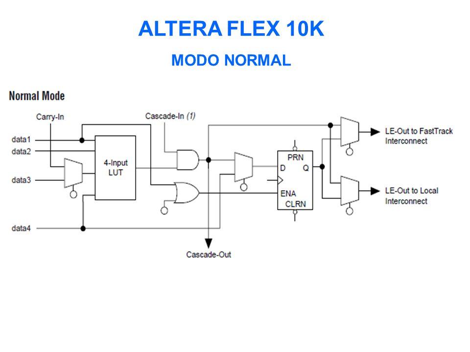 ALTERA FLEX 10K MODO NORMAL