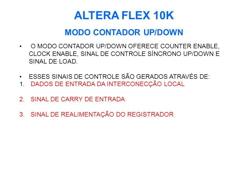 ALTERA FLEX 10K MODO CONTADOR UP/DOWN O MODO CONTADOR UP/DOWN OFERECE COUNTER ENABLE, CLOCK ENABLE, SINAL DE CONTROLE SÍNCRONO UP/DOWN E SINAL DE LOAD.