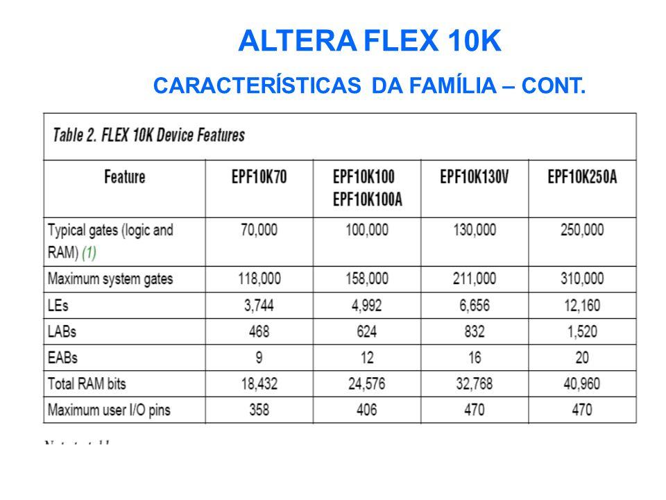 ALTERA FLEX 10K CARACTERÍSTICAS DA FAMÍLIA – CONT.