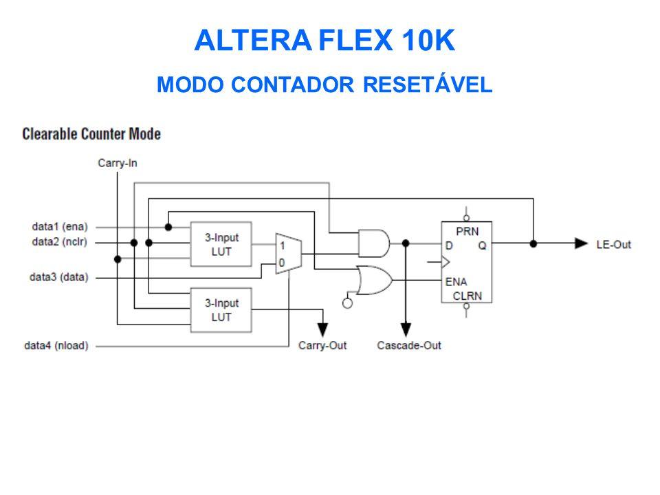 ALTERA FLEX 10K MODO CONTADOR RESETÁVEL