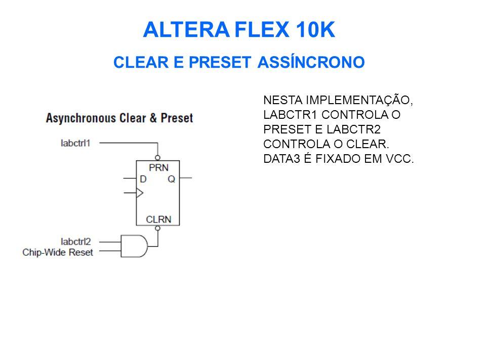 ALTERA FLEX 10K CLEAR E PRESET ASSÍNCRONO NESTA IMPLEMENTAÇÃO, LABCTR1 CONTROLA O PRESET E LABCTR2 CONTROLA O CLEAR.