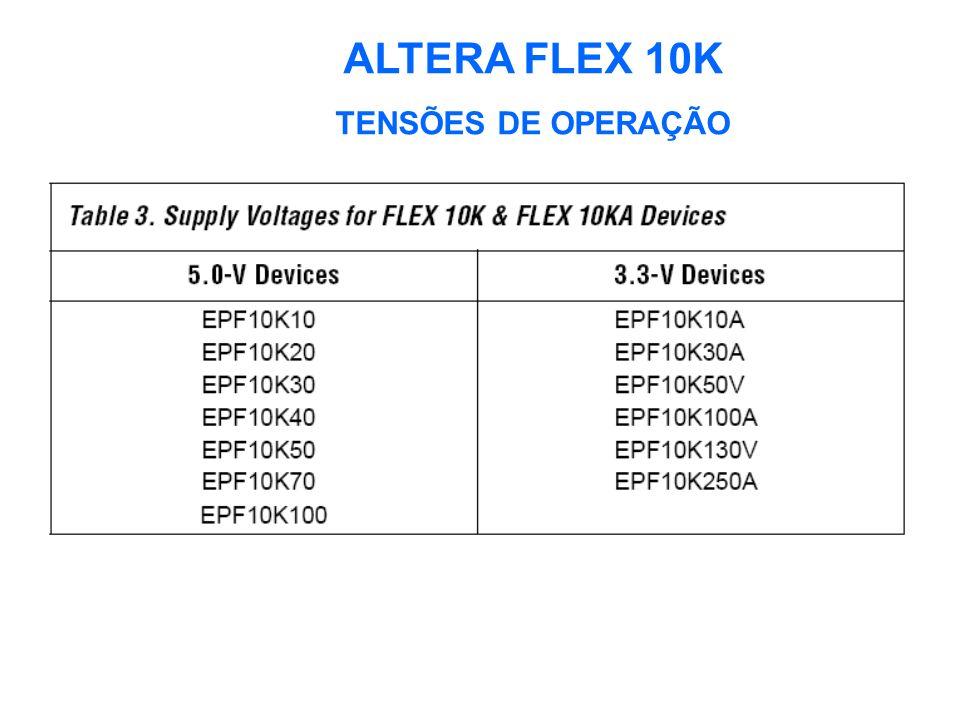 ALTERA FLEX 10K LOAD ASSÍNCRONO COM CLEAR NESTA IMPLEMENTAÇÃO LABCTR1 IMPLEMENTA O LOAD ASSÍNCRONO DE DATA3, CONTROLANDO O CLEAR E O PRESET DO REGISTRADOR.