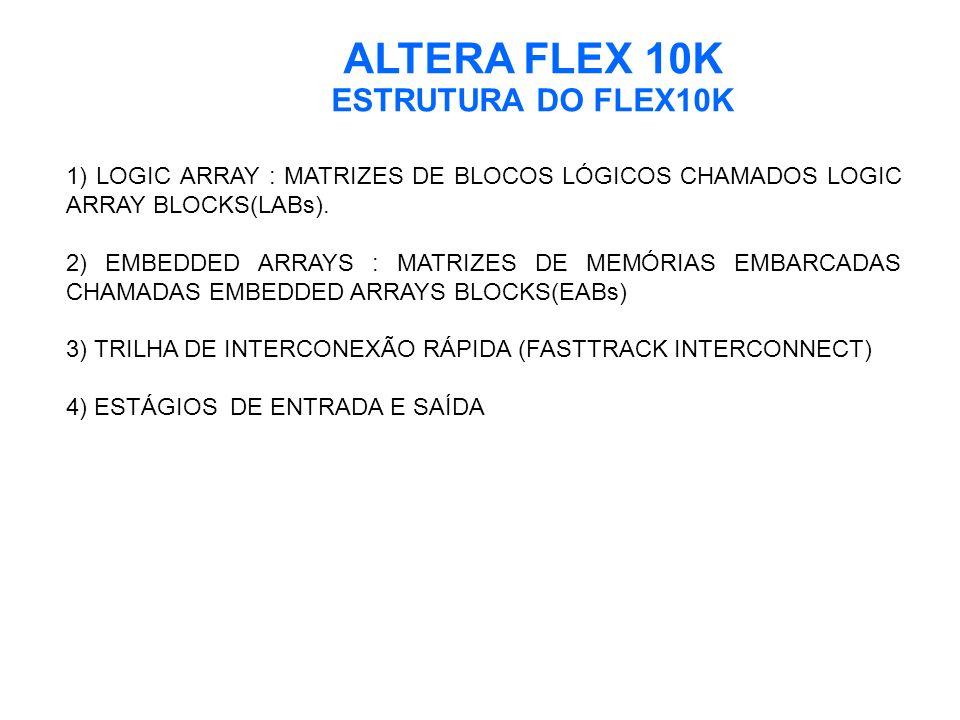 ALTERA FLEX 10K EMBEDDED ARRAY BLOCK EAB É UM BLOCO FLEXÍVEL DE RAM COM REGISTRADORES NAS PORTAS DE ENTRADA E SAÍDA O EAB É USADO PARA IMPLEMENTAR FUNCÕES COMO MULTIPLICADORES E CIRCUITOS CORRETORES DE ERROS.