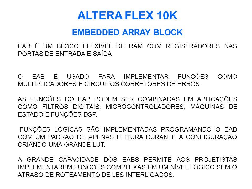 ALTERA FLEX 10K CIRCUITO DE VAI UM (CARRY CHAIN) O CIRCUITO DE CARRY FORNECE UM VAI UM EXTREMAMENTE RÁPIDO ENTRE FUNÇÕES DOS LES.