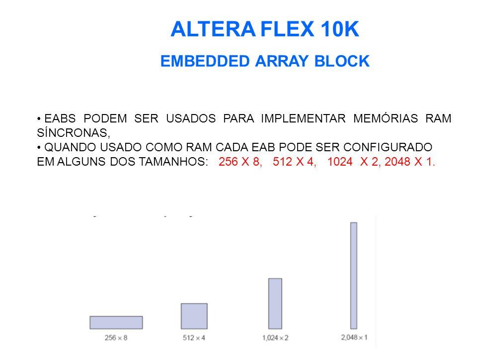 ALTERA FLEX 10K EMBEDDED ARRAY BLOCK EABS PODEM SER USADOS PARA IMPLEMENTAR MEMÓRIAS RAM SÍNCRONAS, QUANDO USADO COMO RAM CADA EAB PODE SER CONFIGURADO EM ALGUNS DOS TAMANHOS: 256 X 8, 512 X 4, 1024 X 2, 2048 X 1.