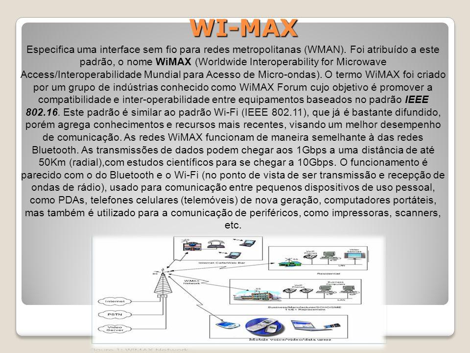 WI-MAX Especifica uma interface sem fio para redes metropolitanas (WMAN).