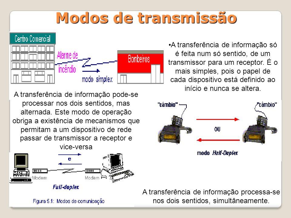Modos de transmissão A transferência de informação só é feita num só sentido, de um transmissor para um receptor.