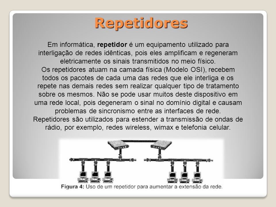 Repetidores Em informática, repetidor é um equipamento utilizado para interligação de redes idênticas, pois eles amplificam e regeneram eletricamente os sinais transmitidos no meio físico.