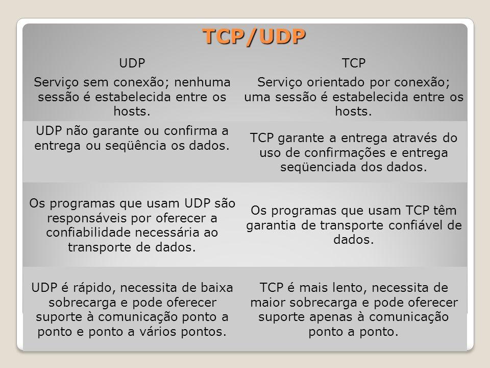 TCP/UDP UDPTCP Serviço sem conexão; nenhuma sessão é estabelecida entre os hosts.