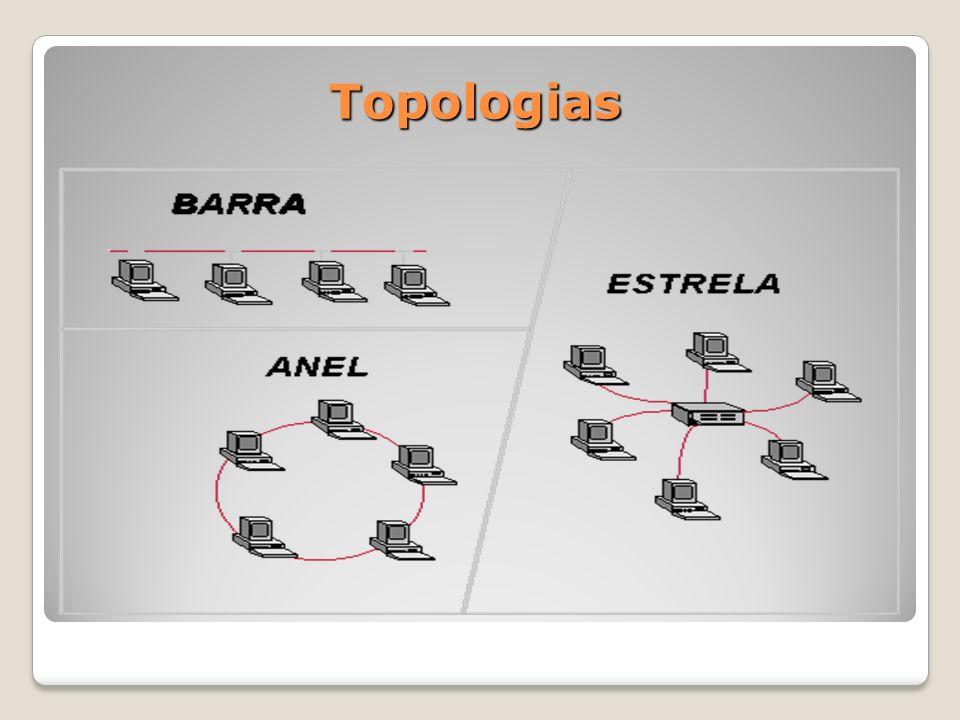 Topologia em barra, em barramento ou encadeada: um único cabo passa por todas as máquinas, fazendo a união física entre elas.