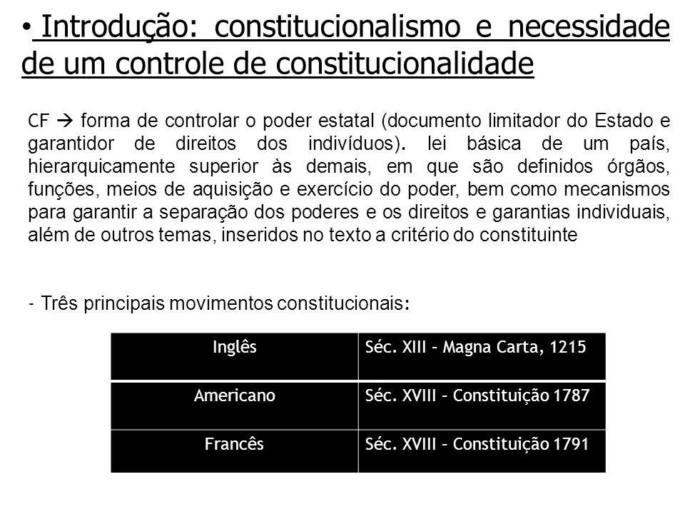 Introdução: constitucionalismo e necessidade de um controle de constitucionalidade CF forma de controlar o poder estatal (documento limitador do Estado e garantidor de direitos dos indivíduos).