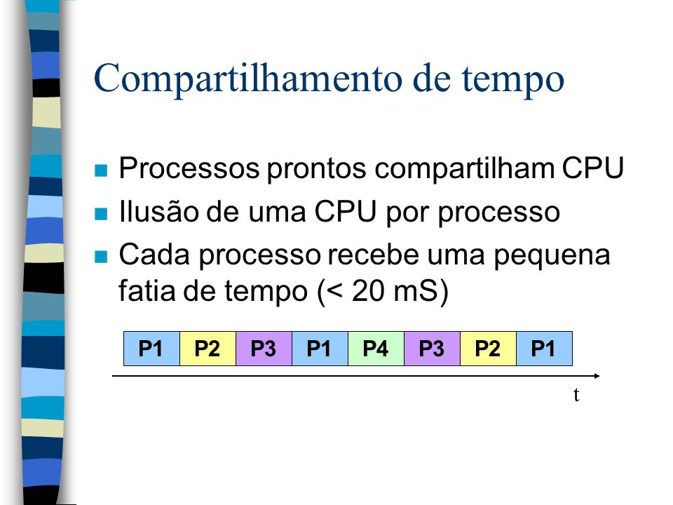 Compartilhamento de tempo n Processos prontos compartilham CPU n Ilusão de uma CPU por processo n Cada processo recebe uma pequena fatia de tempo (< 2