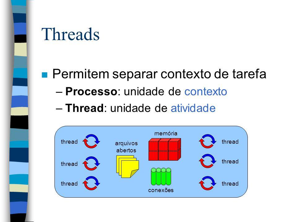 Threads n Permitem separar contexto de tarefa –Processo: unidade de contexto –Thread: unidade de atividade thread memória conexões arquivos abertos