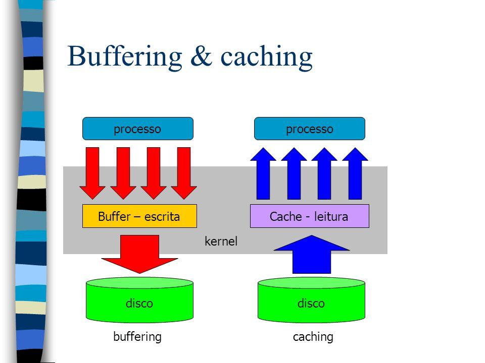 Buffering & caching Buffer – escritaCache - leitura disco processo kernel bufferingcaching