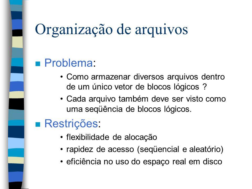 Organização de arquivos n Problema: Como armazenar diversos arquivos dentro de um único vetor de blocos lógicos ? Cada arquivo também deve ser visto c