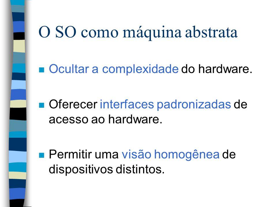 RAM P1 Passos do swapping Tabela de páginas da memória virtual Quadros da memória real Área de swapping em disco 1 2 4 3 5 6