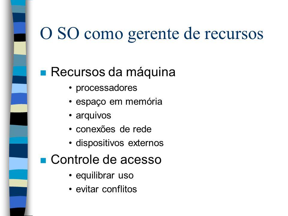 O SO como gerente de recursos n Recursos da máquina processadores espaço em memória arquivos conexões de rede dispositivos externos n Controle de aces