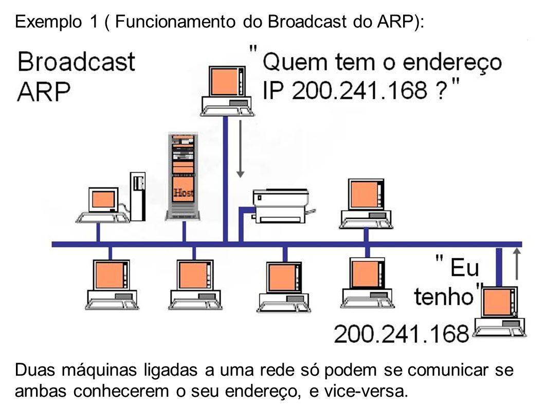 Exemplo 1 ( Funcionamento do Broadcast do ARP): Duas máquinas ligadas a uma rede só podem se comunicar se ambas conhecerem o seu endereço, e vice-versa.