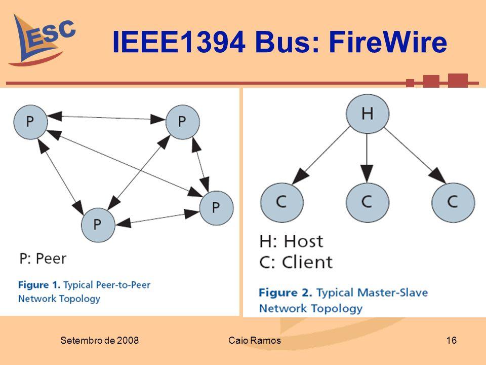 IEEE1394 Bus: FireWire Setembro de 2008 16 Caio Ramos