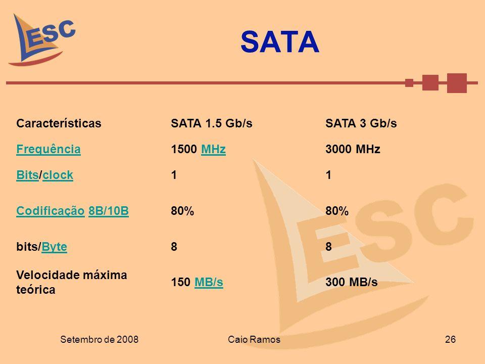 SATA Setembro de 2008 26 Caio Ramos CaracterísticasSATA 1.5 Gb/sSATA 3 Gb/s Frequência1500 MHzMHz3000 MHz BitsBits/clockclock11 CodificaçãoCodificação