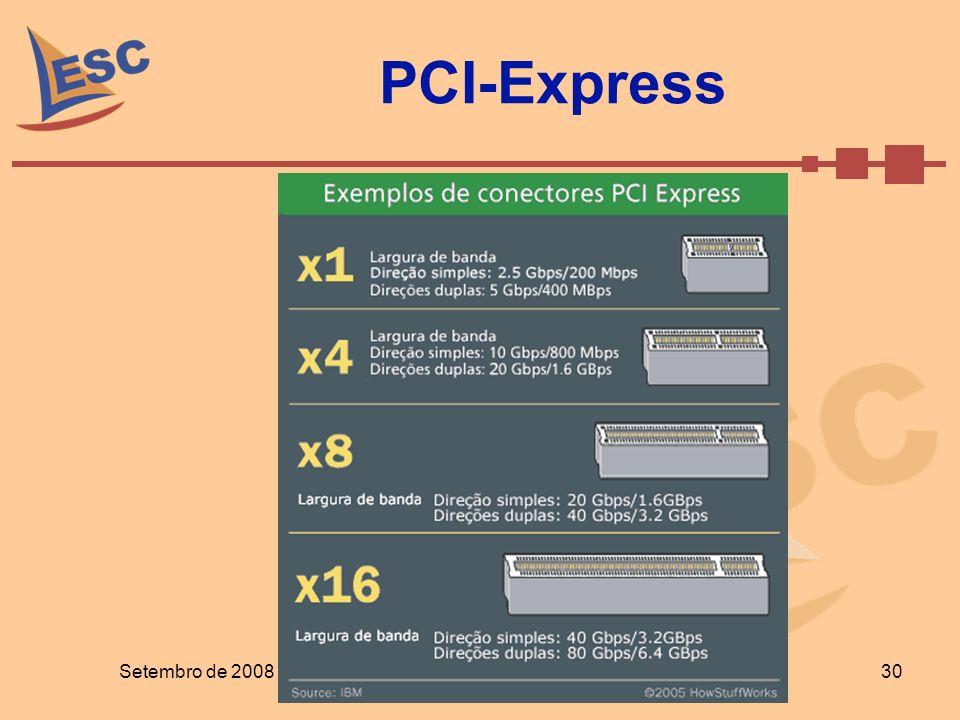 PCI-Express Setembro de 2008 30 Caio Ramos