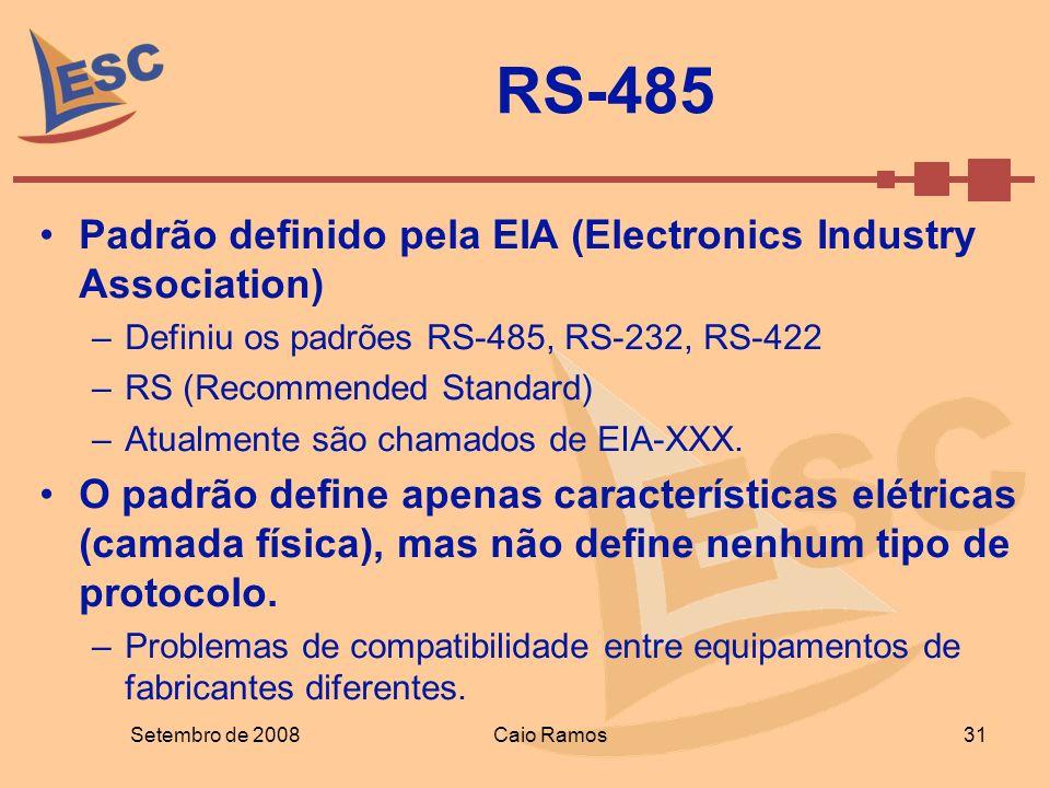 RS-485 Padrão definido pela EIA (Electronics Industry Association) –Definiu os padrões RS-485, RS-232, RS-422 –RS (Recommended Standard) –Atualmente s