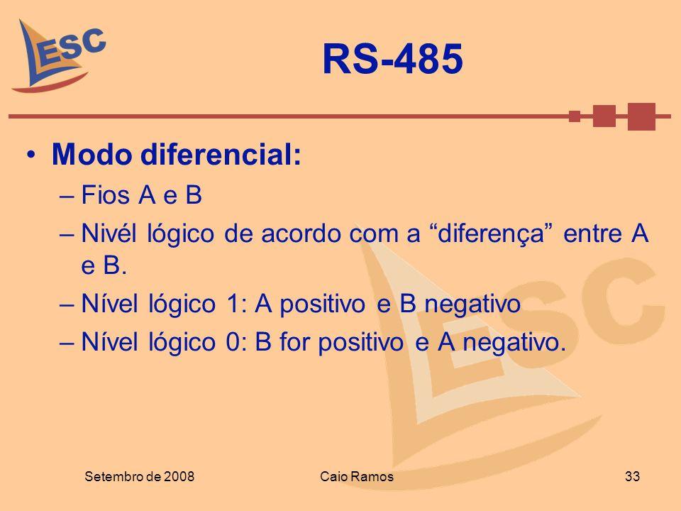 RS-485 Modo diferencial: –Fios A e B –Nivél lógico de acordo com a diferença entre A e B. –Nível lógico 1: A positivo e B negativo –Nível lógico 0: B