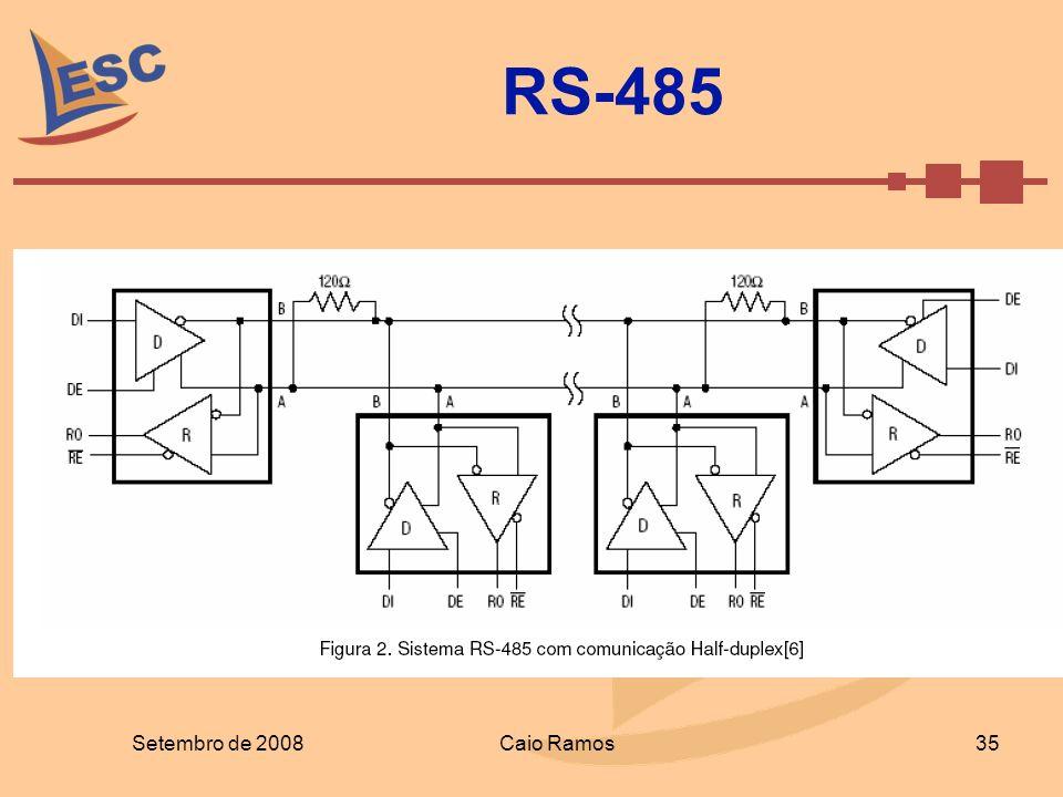 RS-485 Setembro de 2008 35 Caio Ramos