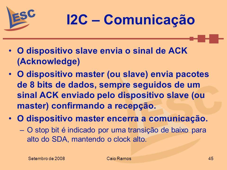 O dispositivo slave envia o sinal de ACK (Acknowledge) O dispositivo master (ou slave) envia pacotes de 8 bits de dados, sempre seguidos de um sinal A