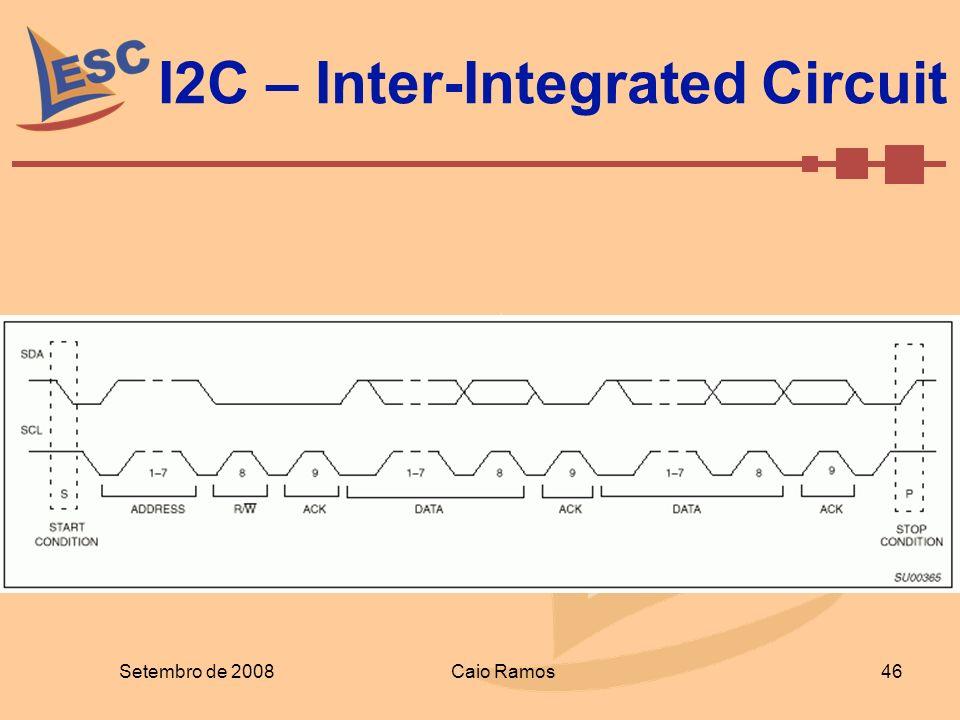 Setembro de 2008Caio Ramos 46 I2C – Inter-Integrated Circuit