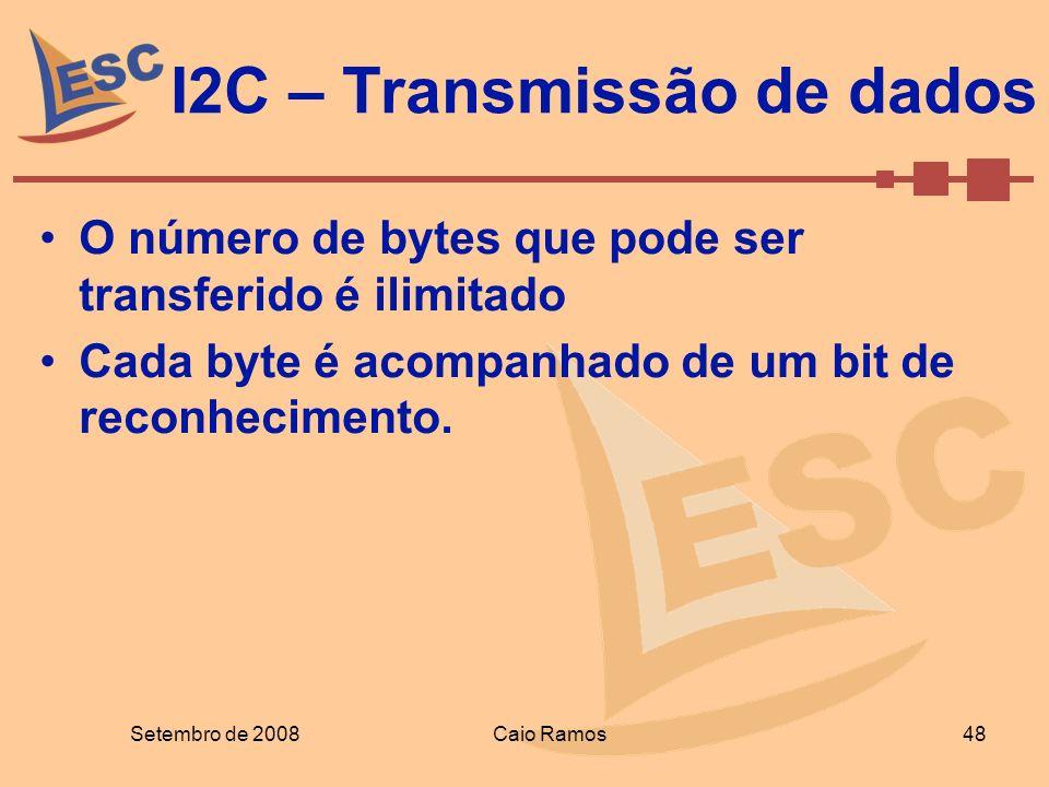 Setembro de 2008Caio Ramos 48 I2C – Transmissão de dados O número de bytes que pode ser transferido é ilimitado Cada byte é acompanhado de um bit de r