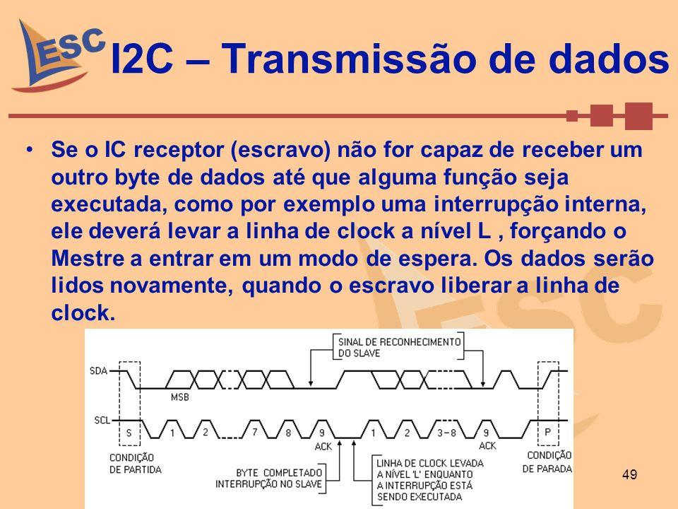 Setembro de 2008Caio Ramos 49 I2C – Transmissão de dados Se o IC receptor (escravo) não for capaz de receber um outro byte de dados até que alguma fun