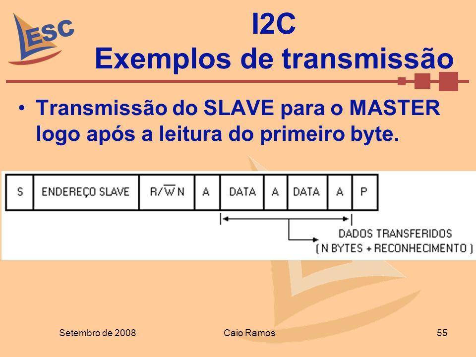 Setembro de 2008Caio Ramos 55 I2C Exemplos de transmissão Transmissão do SLAVE para o MASTER logo após a leitura do primeiro byte.