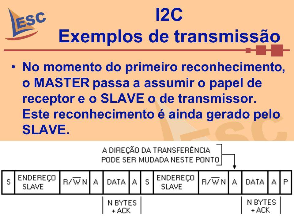 Setembro de 2008Caio Ramos 56 I2C Exemplos de transmissão No momento do primeiro reconhecimento, o MASTER passa a assumir o papel de receptor e o SLAV
