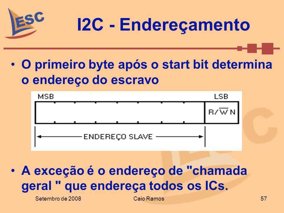 Setembro de 2008Caio Ramos 57 I2C - Endereçamento O primeiro byte após o start bit determina o endereço do escravo A exceção é o endereço de