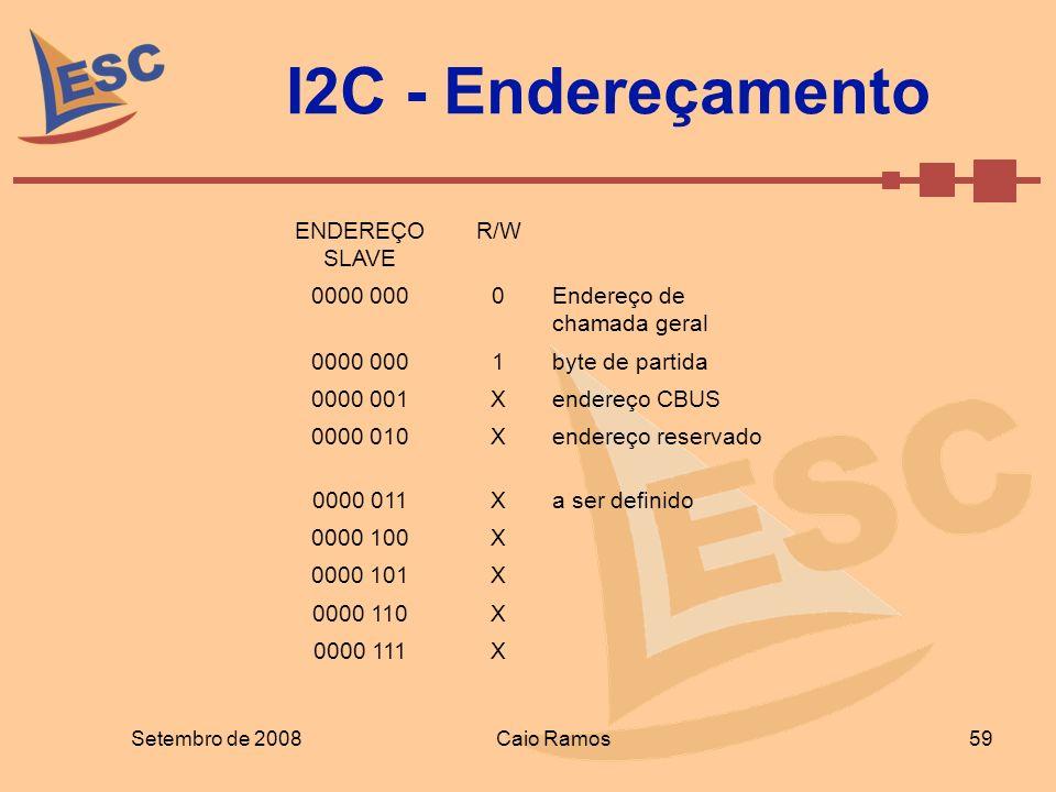 Setembro de 2008Caio Ramos 59 I2C - Endereçamento ENDEREÇO SLAVE R/W 0000 0000Endereço de chamada geral 0000 0001byte de partida 0000 001Xendereço CBU