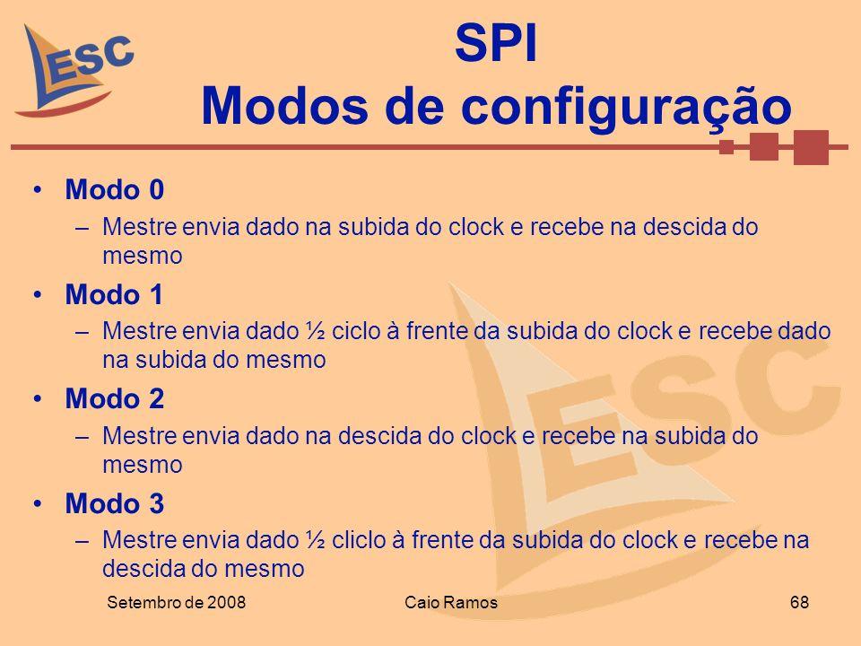 Modo 0 –Mestre envia dado na subida do clock e recebe na descida do mesmo Modo 1 –Mestre envia dado ½ ciclo à frente da subida do clock e recebe dado