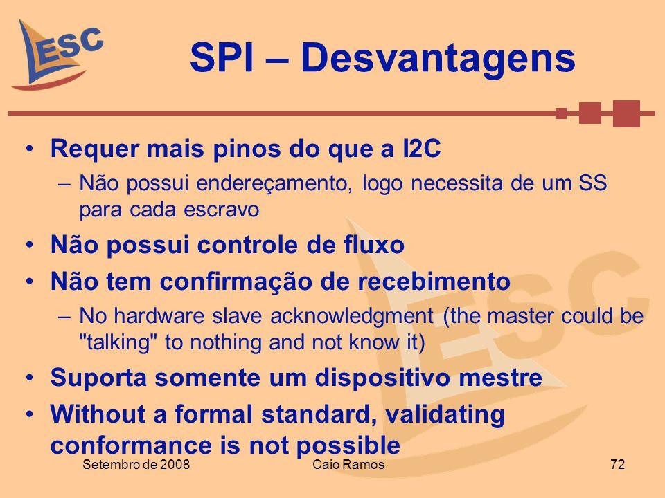 SPI – Desvantagens Requer mais pinos do que a I2C –Não possui endereçamento, logo necessita de um SS para cada escravo Não possui controle de fluxo Nã